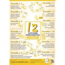 12 Golden GCP Rules for Investigators - Poster - Slovakian