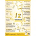 12 Golden GCP Rules for Investigators - Poster - Bulgarian