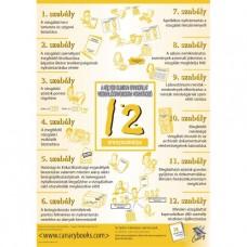 12 Golden GCP Rules for Investigators - Poster - Hungarian